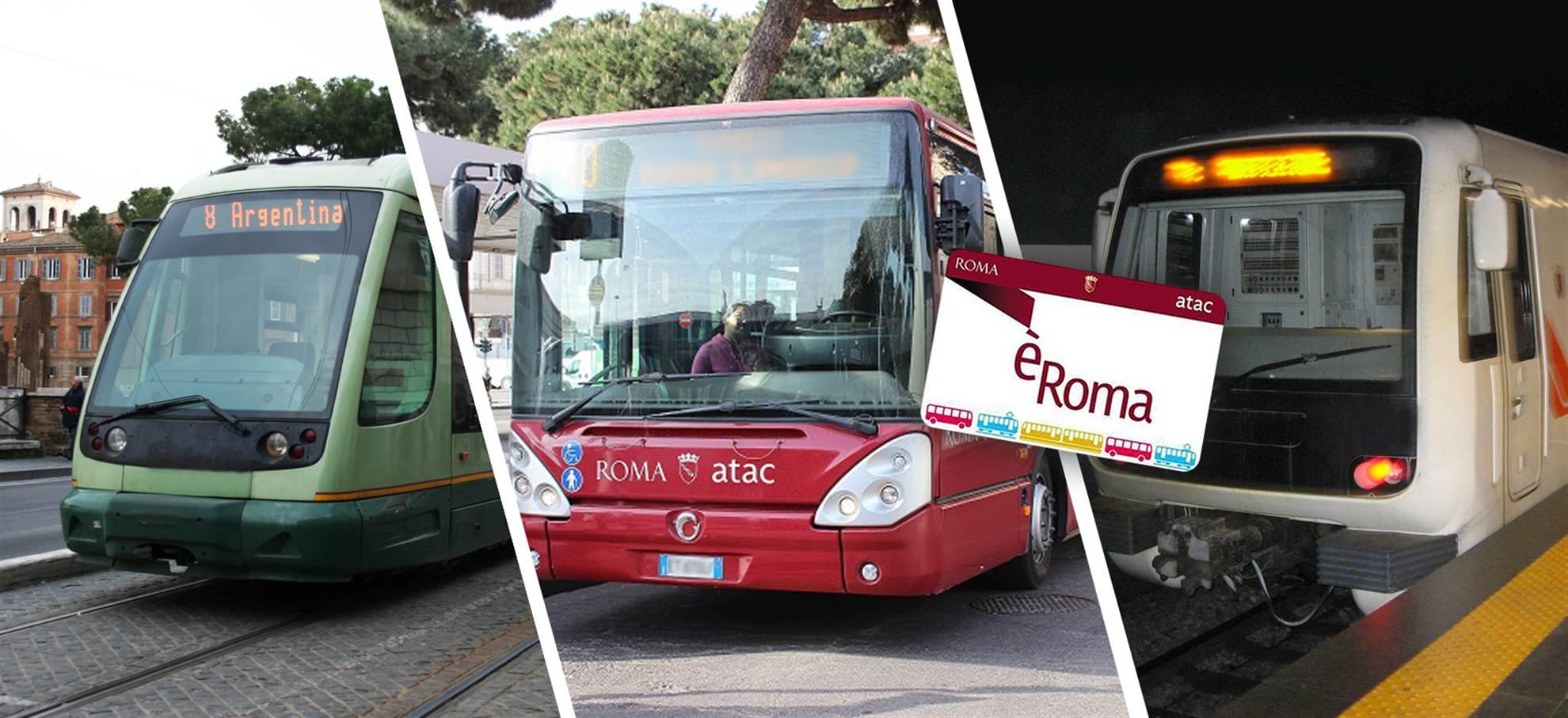 Rome Public Transport Card (Atac Metro Card)